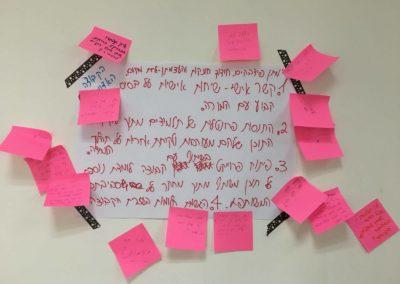 תוכנית חממה מעצבים פרקטיקות יישומיות לחינוך דיאלוגי דרך טכנולוגיות השתתפותיות